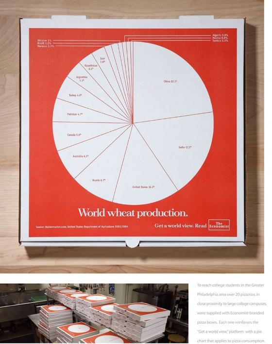 TheEconomist_Pizza_Boxes-1.jpg